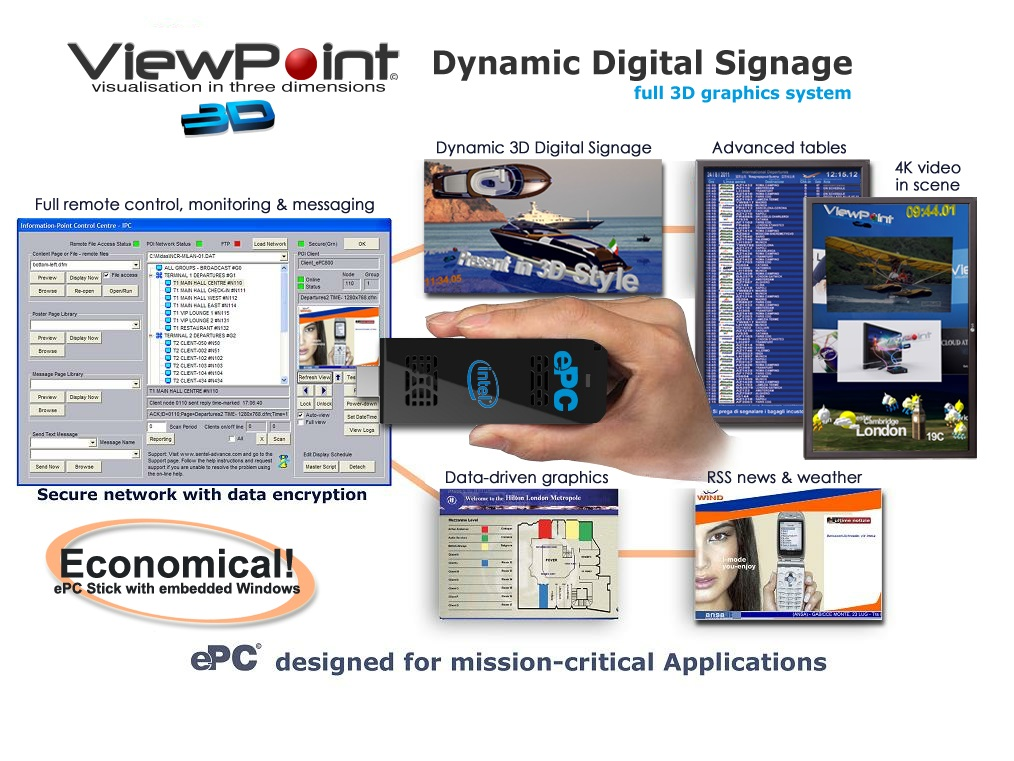 Digital Signage ePC Stick